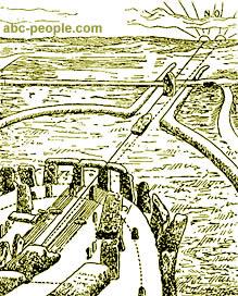 Стоунхендж в летнее солнцестояние, 1700 г